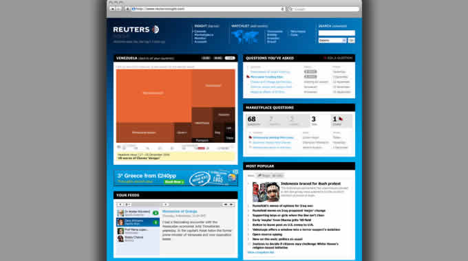 Reuters Insight frontpage displaying the squarified treemap data visualisation tool